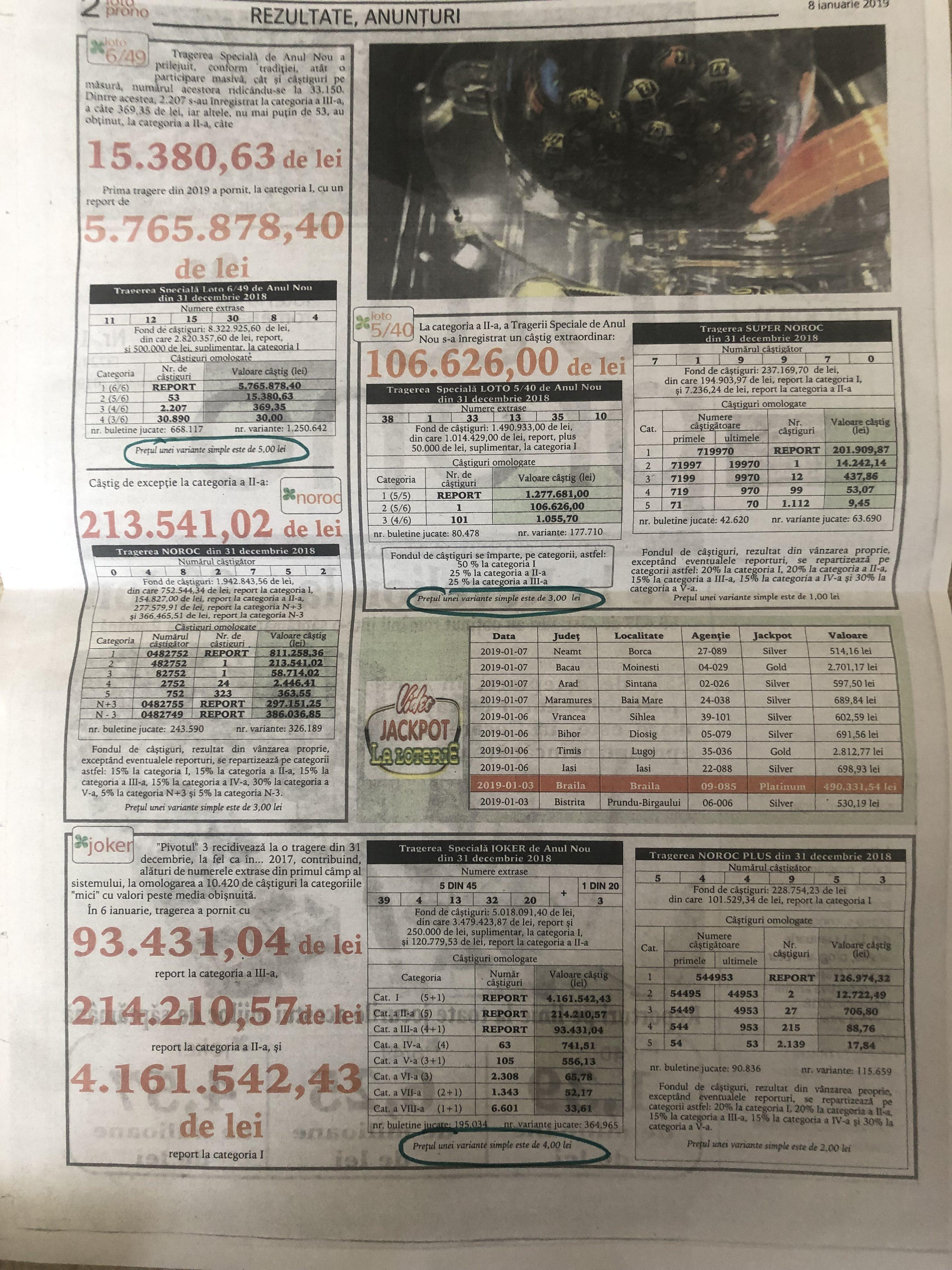 Revista print din 8 ianuarie, cu preţurile nedublate de Revelion, a fost retrasă de urgenţă din agenţii.