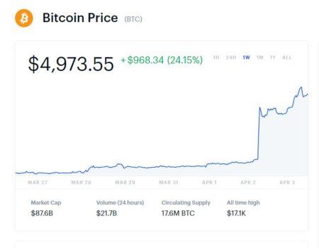 www.coinbase.com