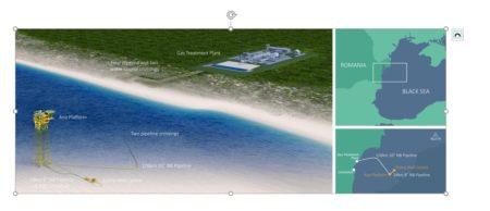 Proiectul de Dezvoltare Gaze Naturale Midia, infrastructura din largul Mării Negre şi Staţia de tratare a gazelor din comuna Corbu