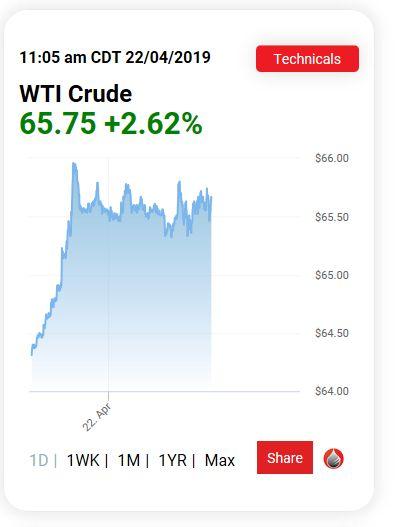 oil.com