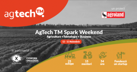 AgTech TM Event Cover, Agroland