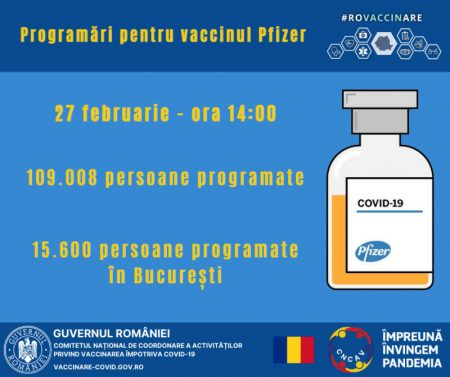 programari vaccinare