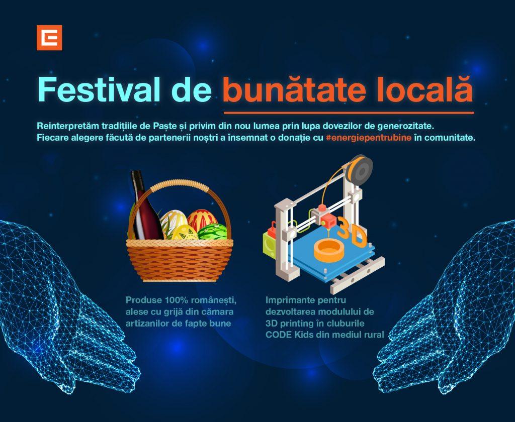 Festival de bunătate locală, de Paște: 10 imprimante 3D pentru copiii din mediul rural și 300 de cadouri alese din cămara artizanilor români, darul pe care CEZ și partenerii săi îl fac comunității locale