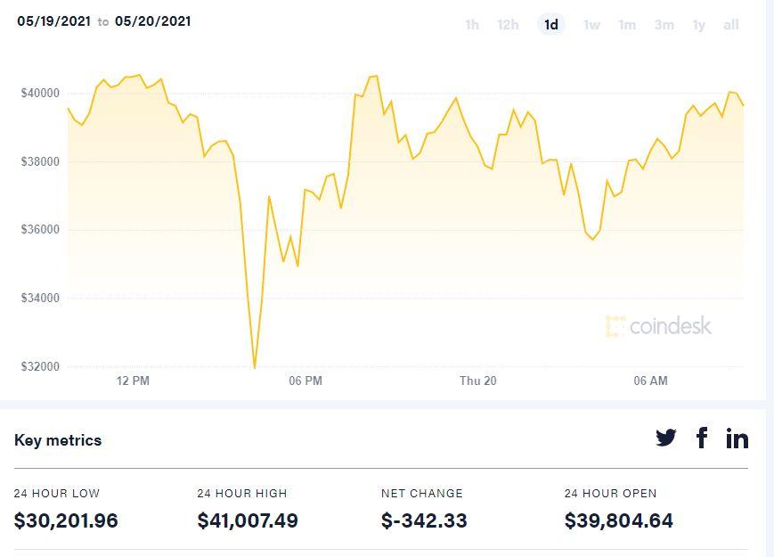 site- ul pentru a tranzacționa bitcoin