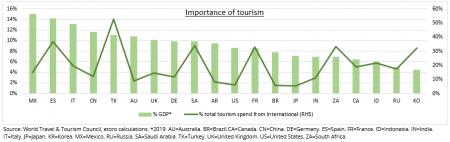 turismul grafic etoro