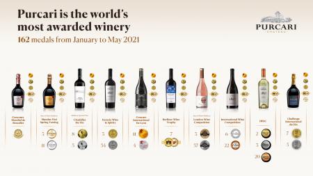 Purcari este cea mai premiată vinărie din lume în 2021; 162 de medalii internaționale de la începutul anului
