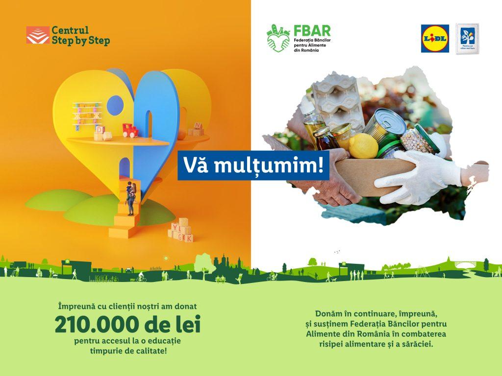Lidl România investește 210.000 de lei în proiectele de susținere a educației timpurii ale Centrului Step by Step