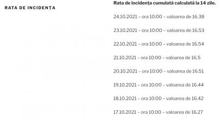 incidenta 24 octombrie